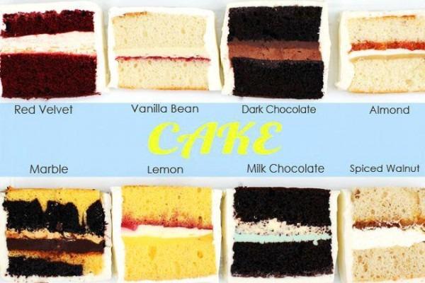 Wedding Cake Flavors.Most Popular Wedding Cake Flavors