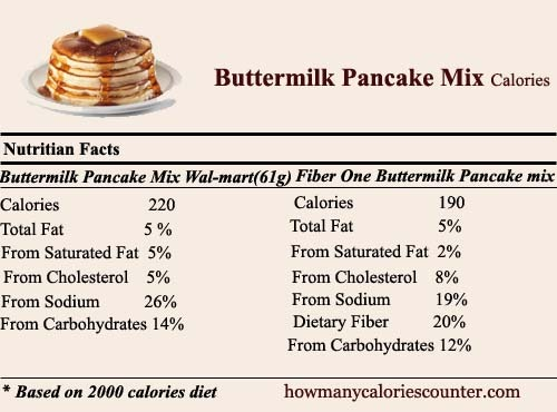 How Many Calories In Buttermilk Pancake Mix