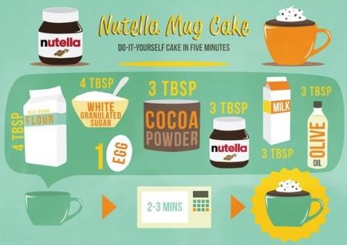 Microwave Mug Cake!