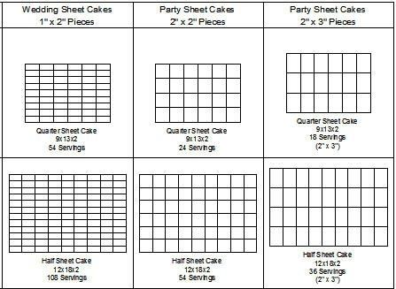 Full Sheet Cake Dimensions
